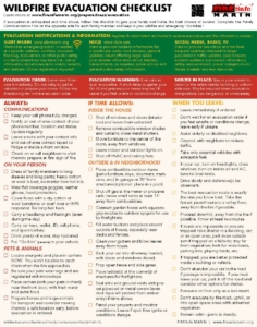 Wildfire Evacuation Checklist