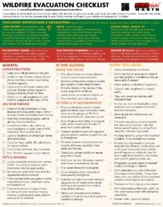 Wildfire Evacuation Checklist
