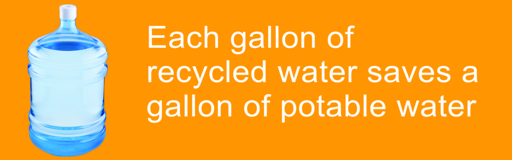 Every Gallon Recycled Water Saves a Gallon of Potable Water